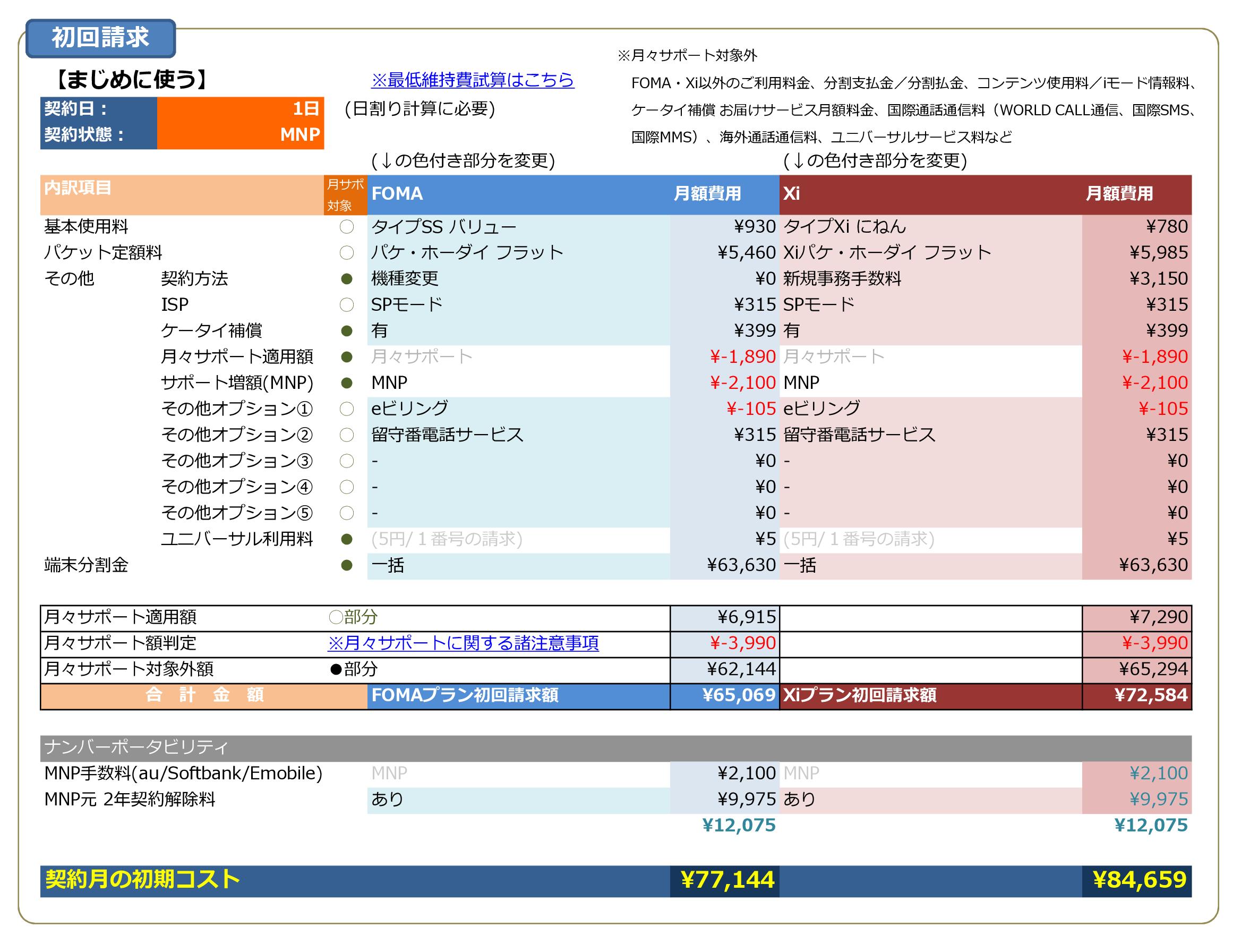 【コラム】ドコモ支払いシミュレータv0.9作ってみた