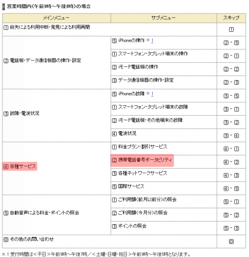 model-change01