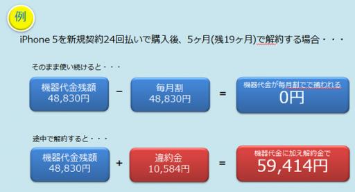 sim-free04