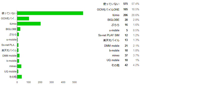 aenquate-result12