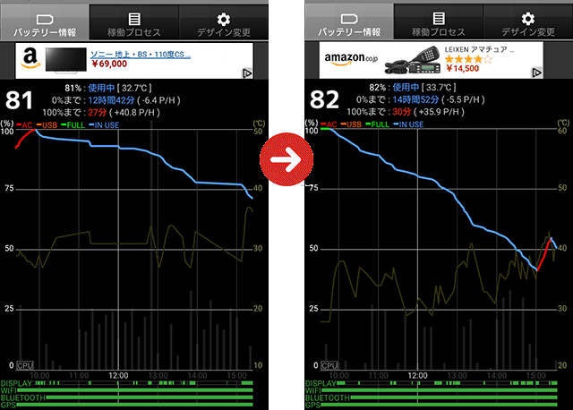 【Z5 Premium】もうガマンの限界!電池持ち悪いからOSバージョンをダウングレードしてみた