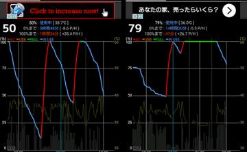 【X Performance】最初の印象とはだいぶ違ってきた(不具合いろいろ)