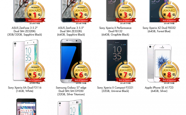 【Newspicks】下半期 日本で売れたSIMフリースマートフォンはXperia三昧!(Expansys編)